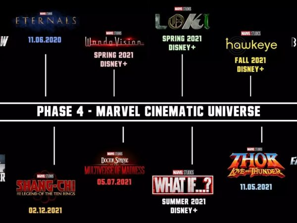 Fase 4 del Marvel Cinematic Universe