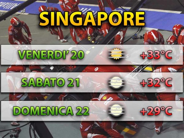GP F1 2019 Singapore – Conferenza stampa