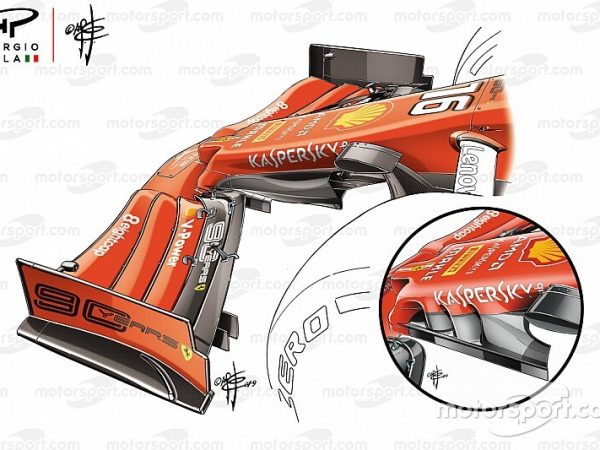 Ferrari – Monoposto 2020
