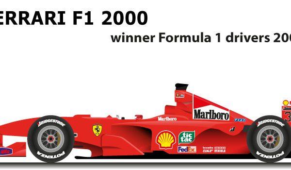 La Ferrari da Schumacher a Leclerc