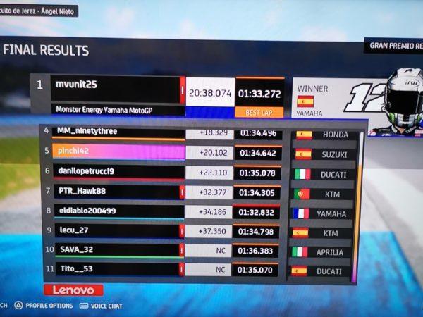 MotoGP Virtuale 2020: in Spagna è spettacolo