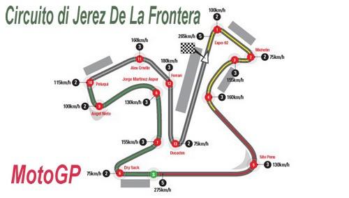 MotoGP 2020 Spagna – la gara