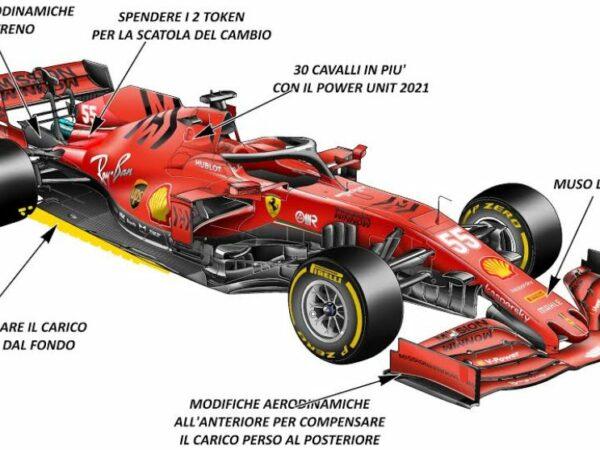 Arriva la nuova Ferrari SF21